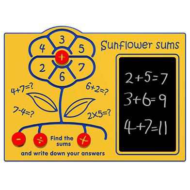 Sunflower Sums Play Panel
