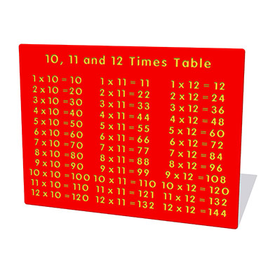10, 11 and 12 Times Table Play Panel