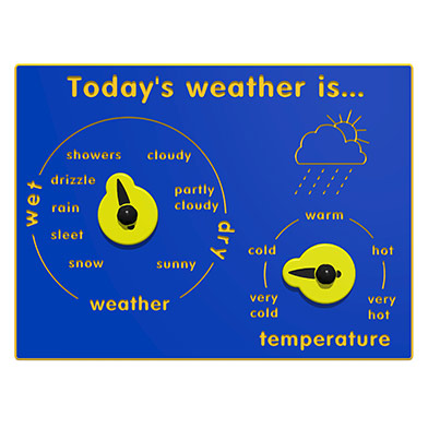 Today's Weather is Play Panel