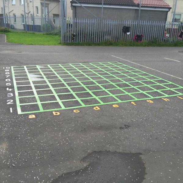 Co-ordinates Grid Lines