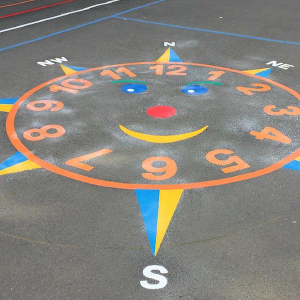 Clock Face Compass