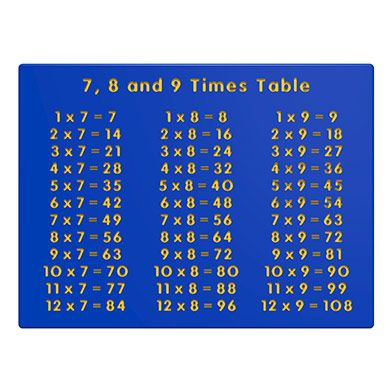 7, 8 and 9 Times Table Panel