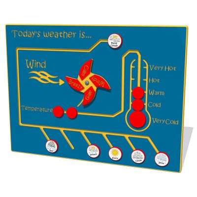 Today's Weather is... NGP Play Panel