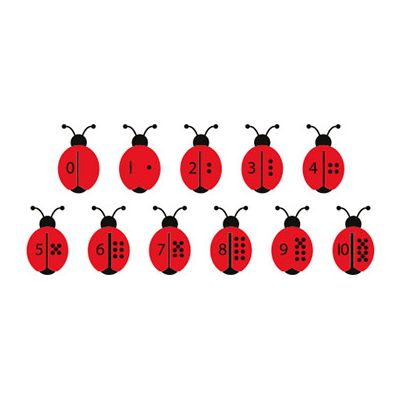 Counting Ladybirds