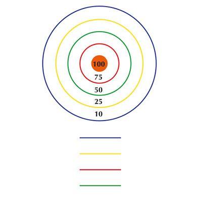4m Target Throw