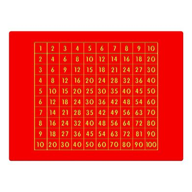 100 Square Play Panel