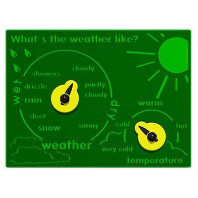 What's The Weather Like Play Panel