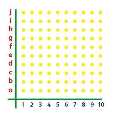 Co-ordinates Grid Dots