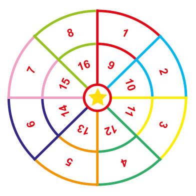 Bullseye Target