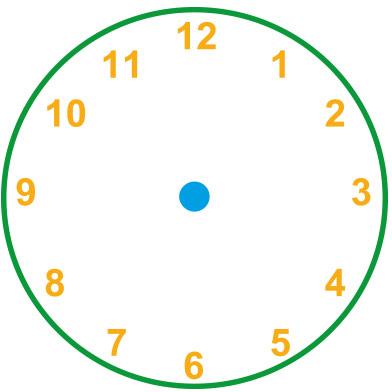 3m Clock