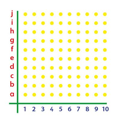 Co-ordinates Grid Dots